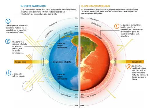 calentamiento_global1.jpg