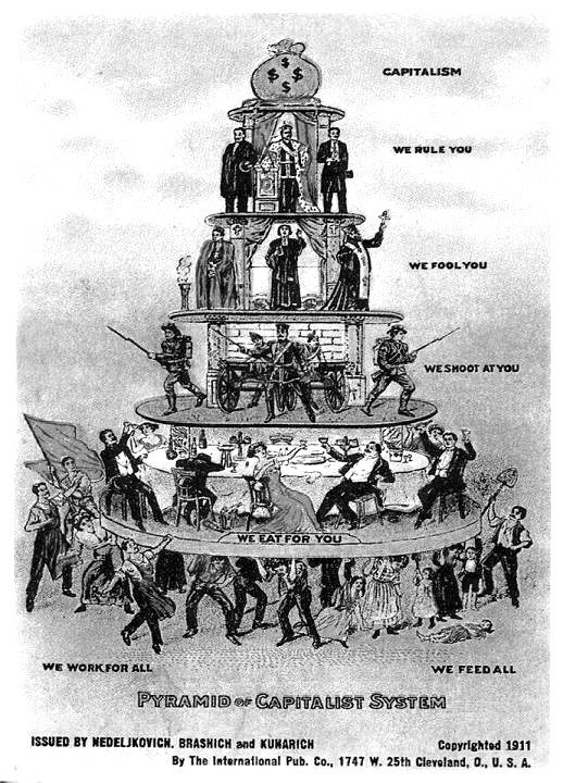 piramide+capitalista_1911.jpg