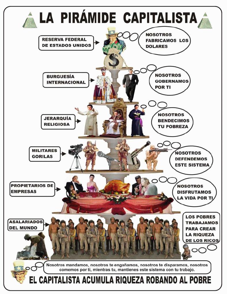 piramide-capitalista.png